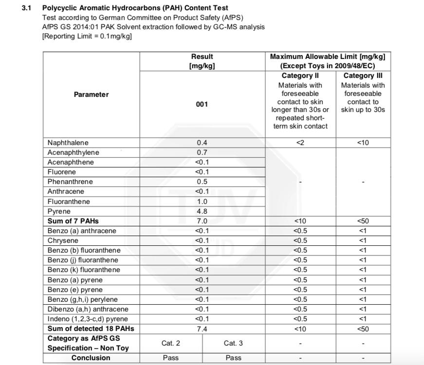 PAH pvc raw material test
